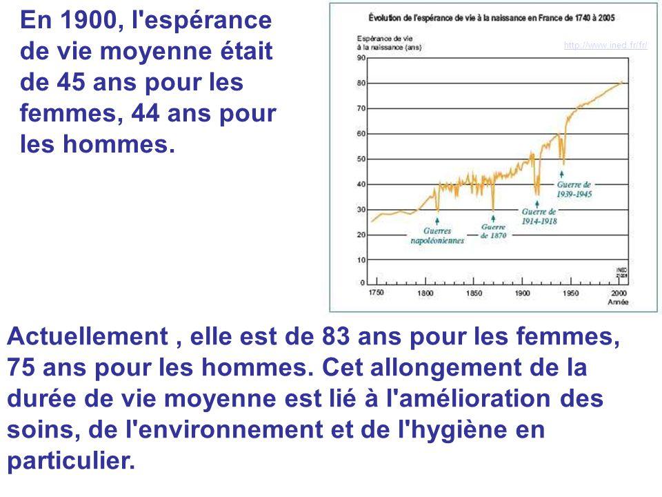 En 1900, l espérance de vie moyenne était de 45 ans pour les femmes, 44 ans pour les hommes.