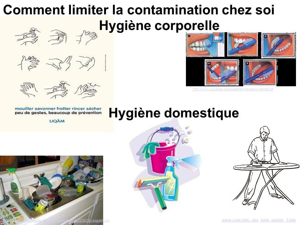 Comment limiter la contamination chez soi Hygiène corporelle