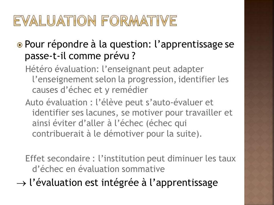 Evaluation formative Pour répondre à la question: l'apprentissage se passe-t-il comme prévu