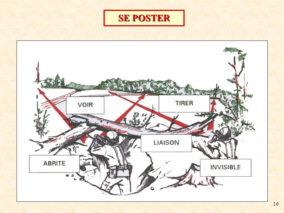 SE POSTER EXEMPLE DE TRINOME POSTE CLIC
