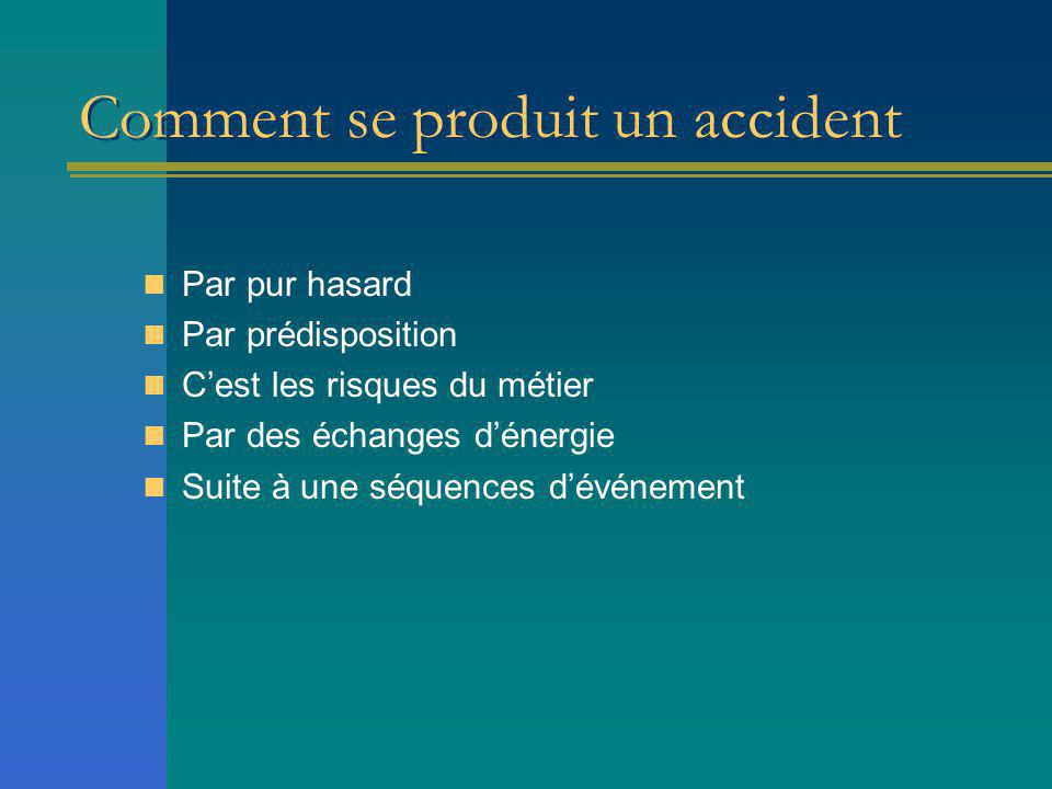 Comment se produit un accident