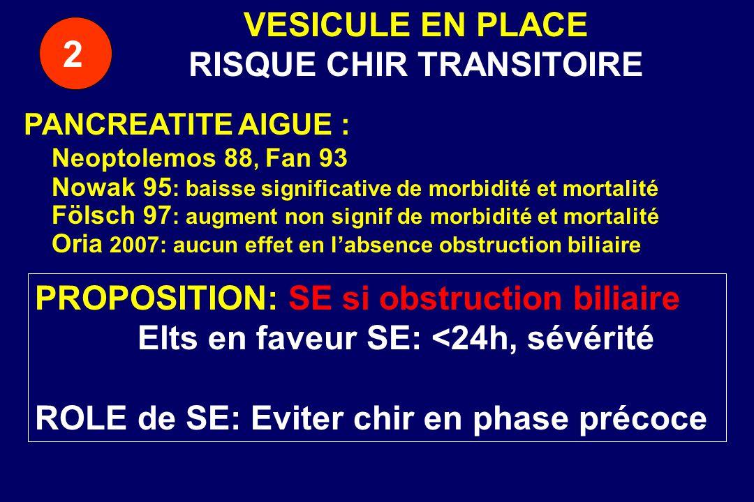 RISQUE CHIR TRANSITOIRE