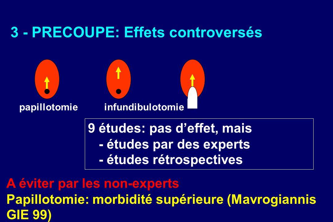 3 - PRECOUPE: Effets controversés