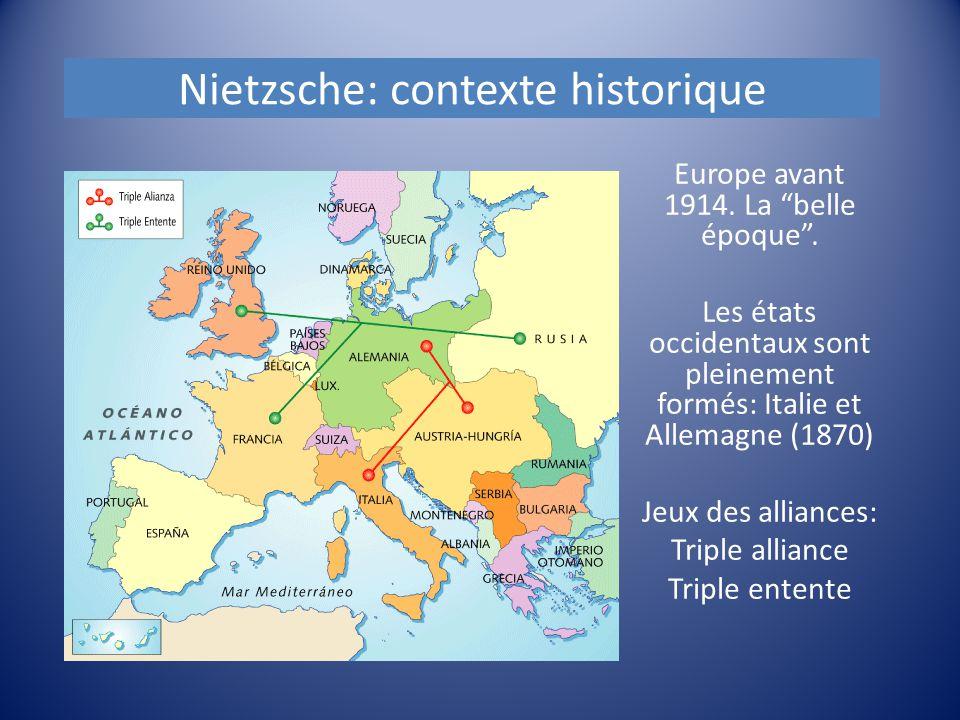 Nietzsche: contexte historique