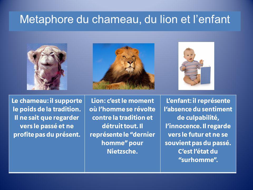 Metaphore du chameau, du lion et l'enfant