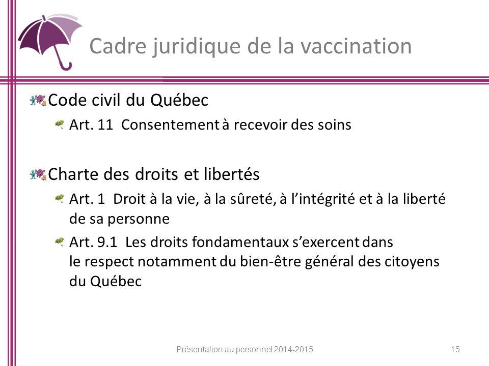 Cadre juridique de la vaccination
