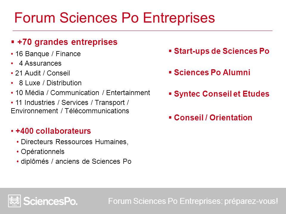 Forum Sciences Po Entreprises