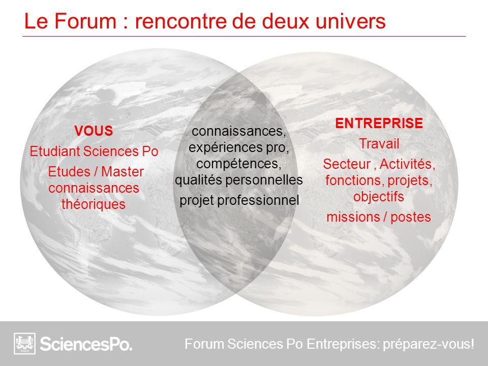 Le Forum : rencontre de deux univers