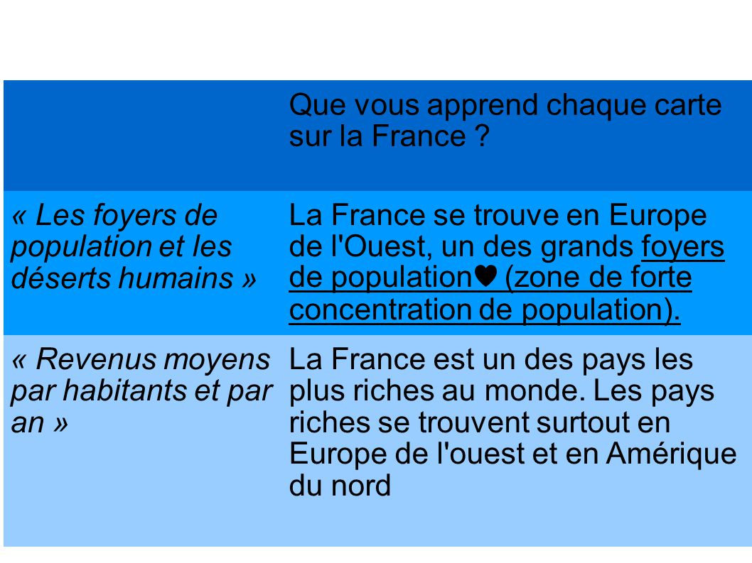 Que vous apprend chaque carte sur la France