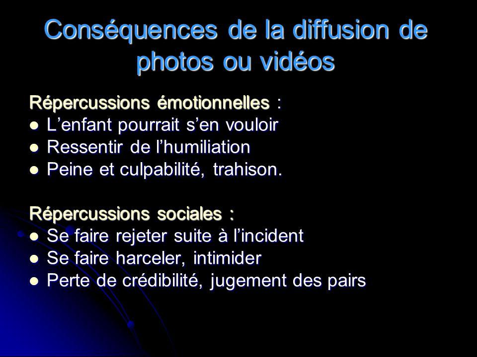 Conséquences de la diffusion de photos ou vidéos
