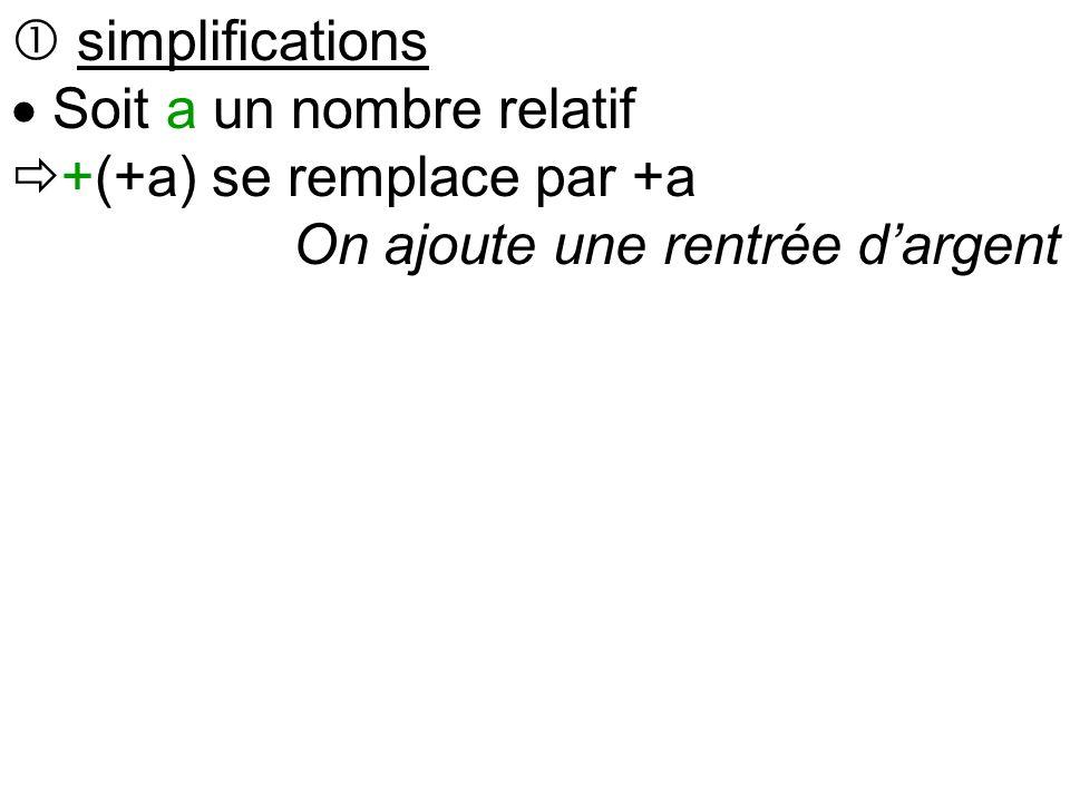  simplifications  Soit a un nombre relatif. +(+a) se remplace par +a.