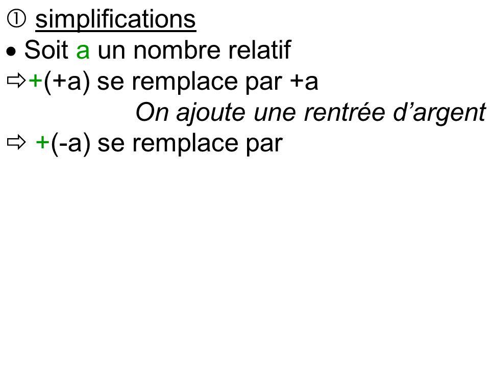  simplifications  Soit a un nombre relatif. +(+a) se remplace par +a. On ajoute une rentrée d'argent.