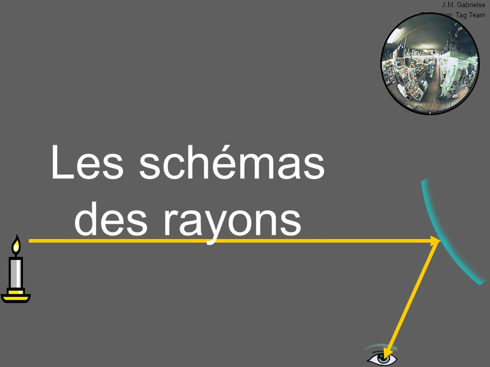 Les schémas des rayons