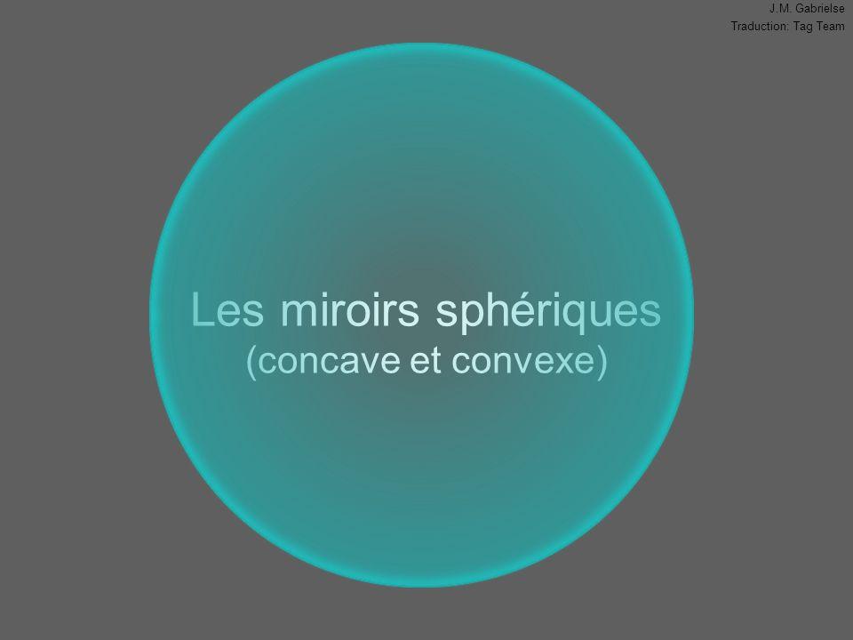 Les sch mas des rayons ppt t l charger for Miroir concave et convexe