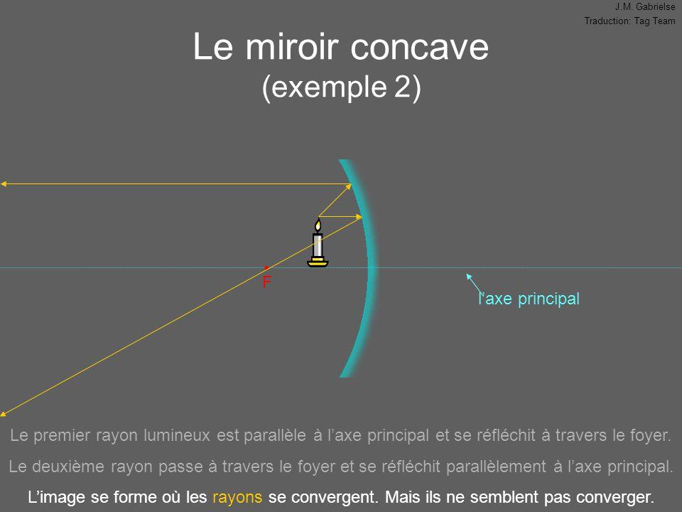 Le miroir concave (exemple 2)