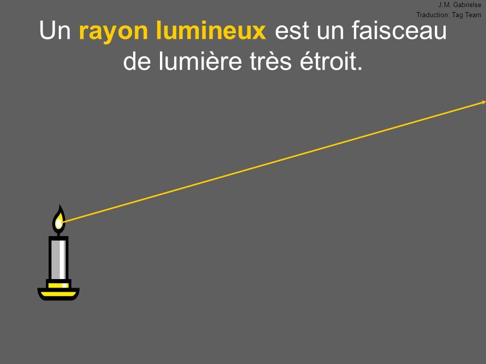 Un rayon lumineux est un faisceau de lumière très étroit.