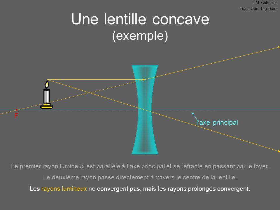 Une lentille concave (exemple)