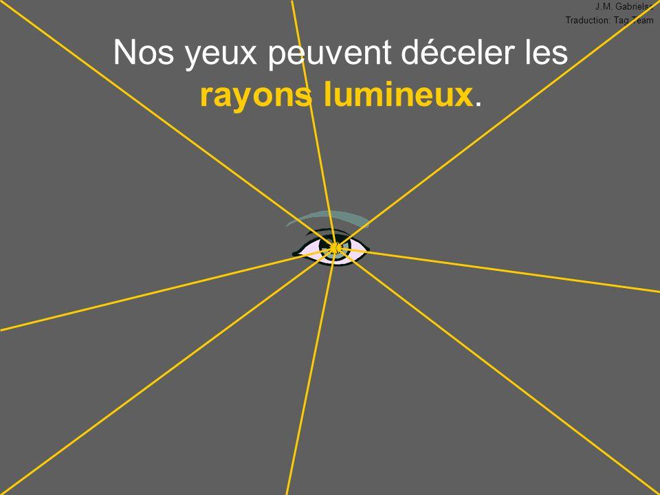 Nos yeux peuvent déceler les rayons lumineux.