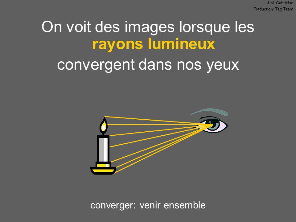 On voit des images lorsque les rayons lumineux