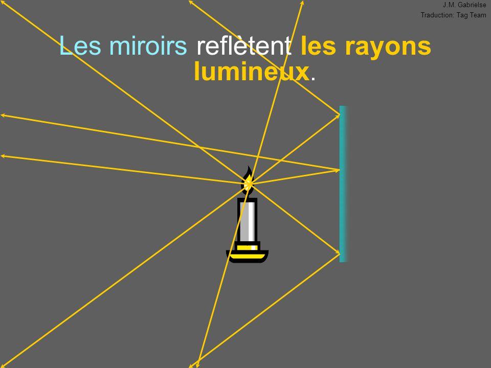 Les miroirs reflètent les rayons lumineux.