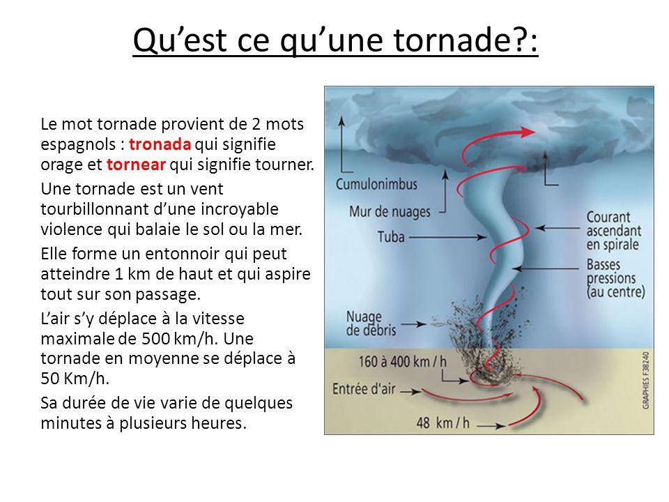 Qu'est ce qu'une tornade :