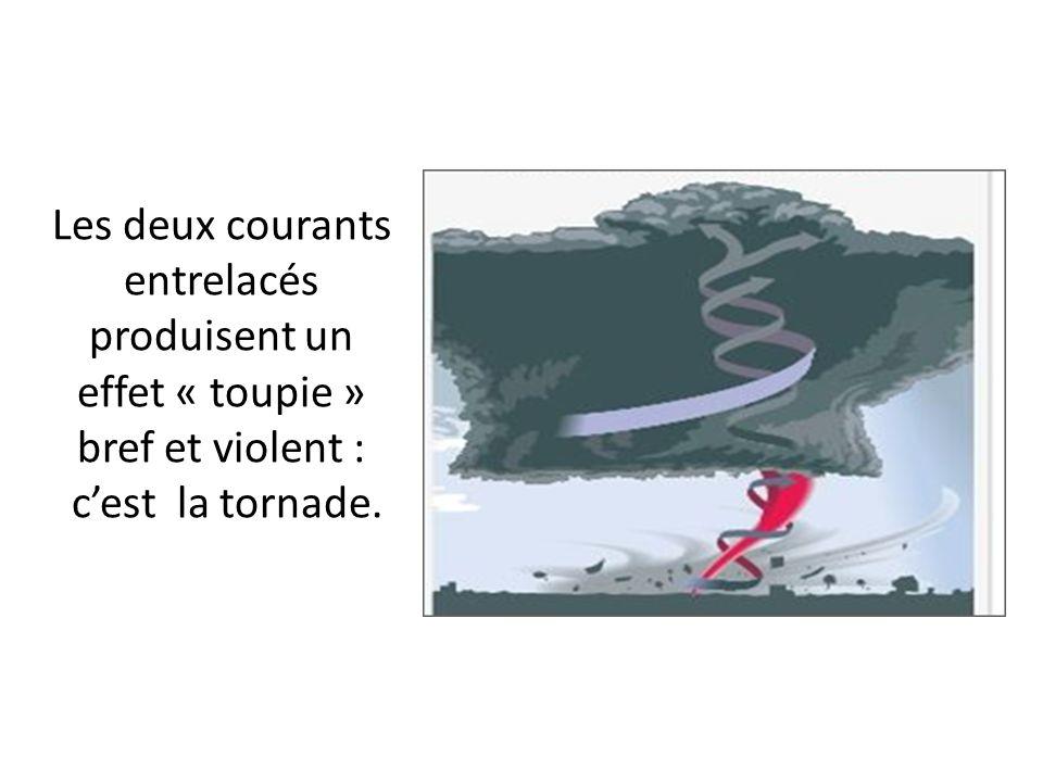 Les deux courants entrelacés produisent un effet « toupie » bref et violent : c'est la tornade.