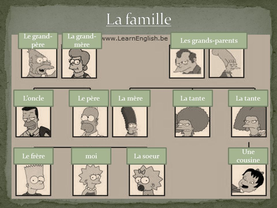 La famille Le grand-père La grand-mère Les grands-parents L'oncle