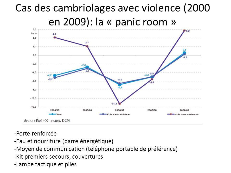 Cas des cambriolages avec violence (2000 en 2009): la « panic room »
