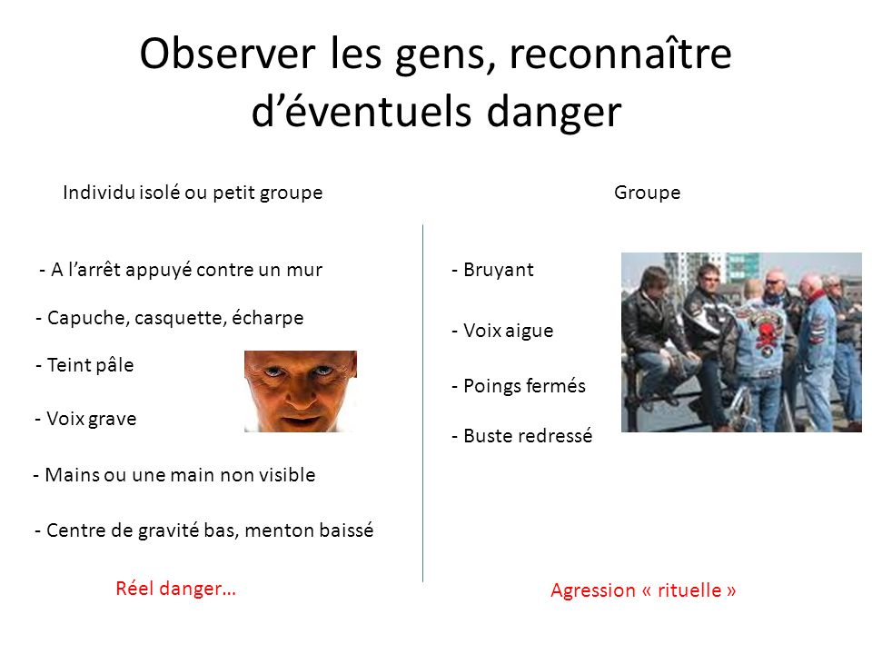 Observer les gens, reconnaître d'éventuels danger