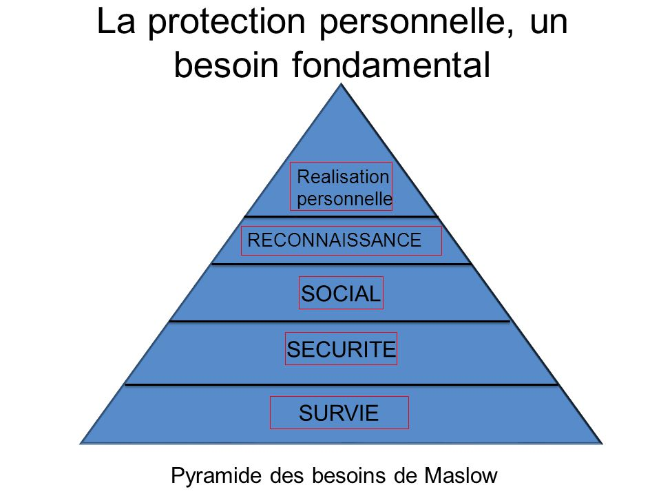 La protection personnelle, un besoin fondamental