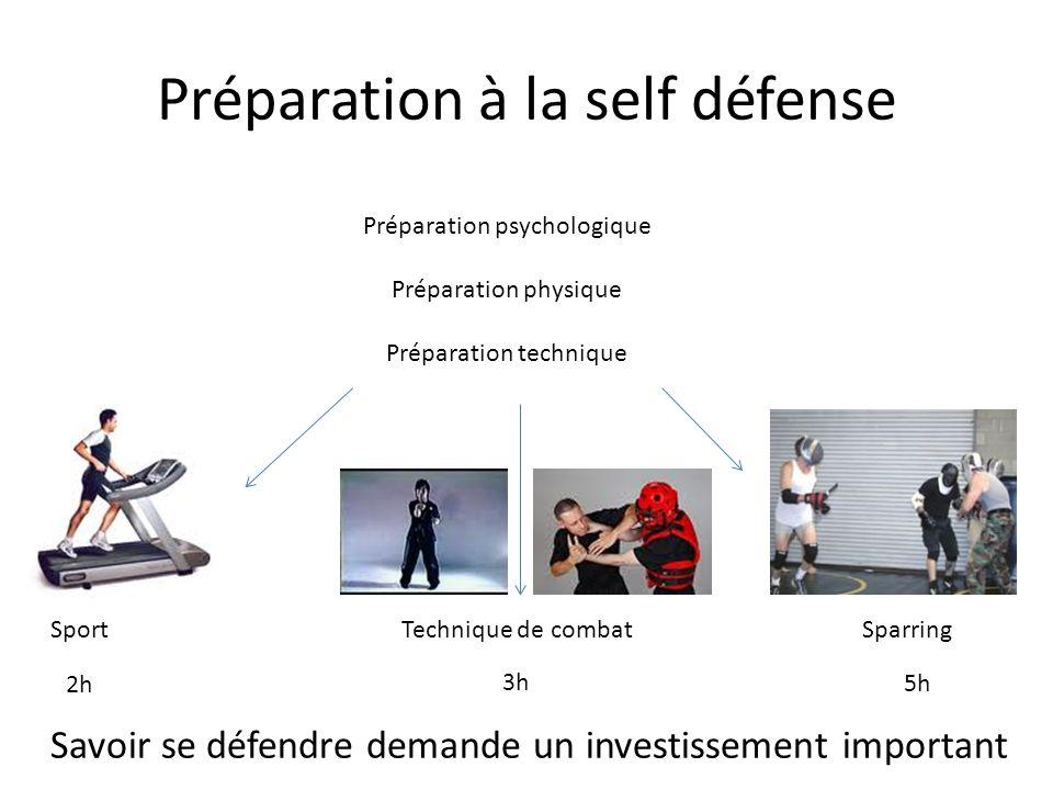 Préparation à la self défense