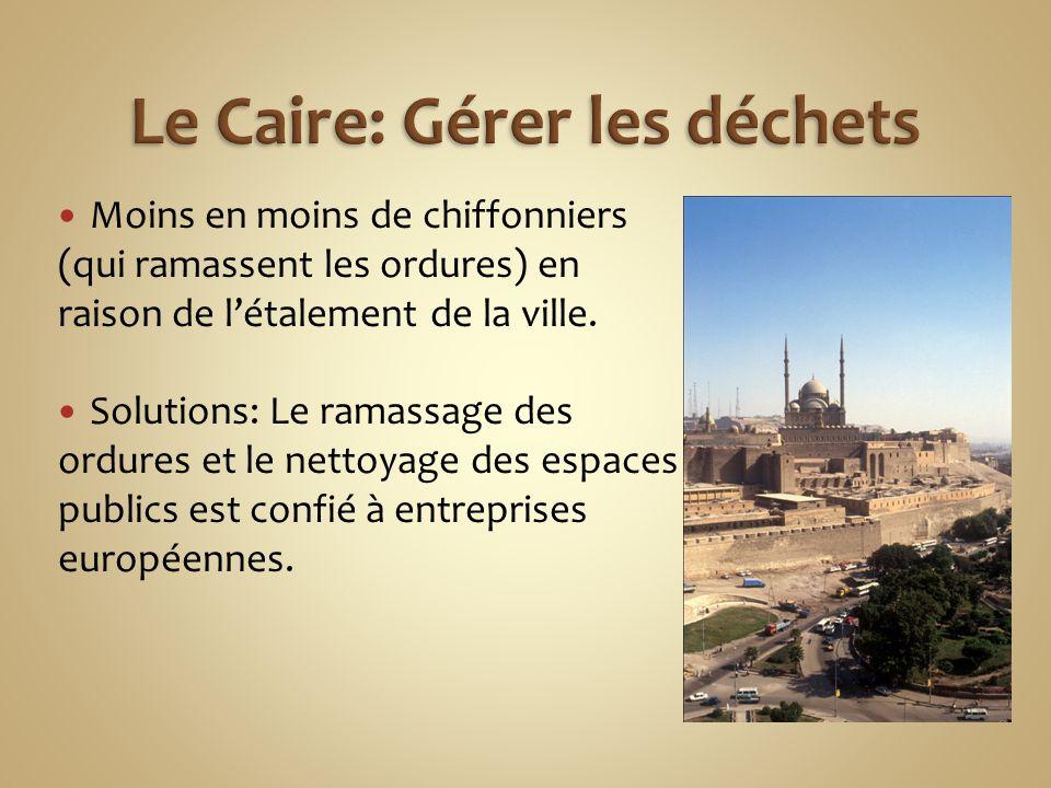 Le Caire: Gérer les déchets