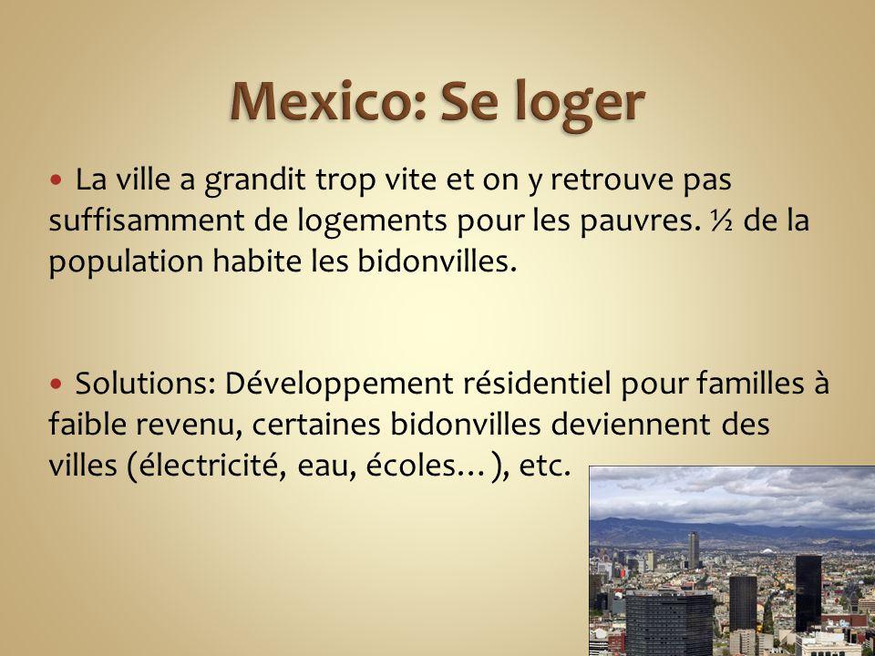 Mexico: Se loger