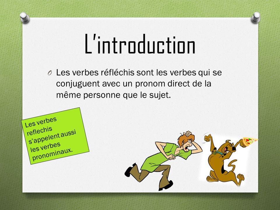 L'introduction Les verbes réfléchis sont les verbes qui se conjuguent avec un pronom direct de la même personne que le sujet.