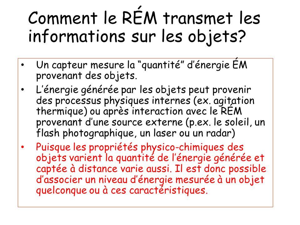 Comment le RÉM transmet les informations sur les objets
