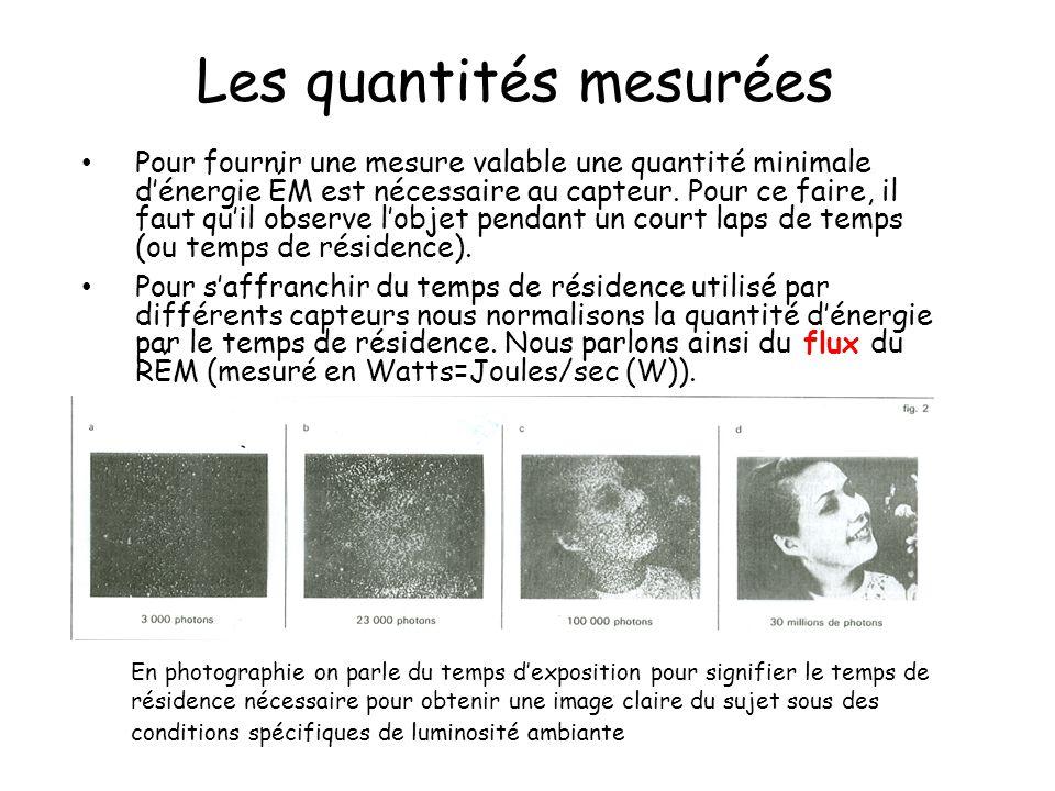 Les quantités mesurées