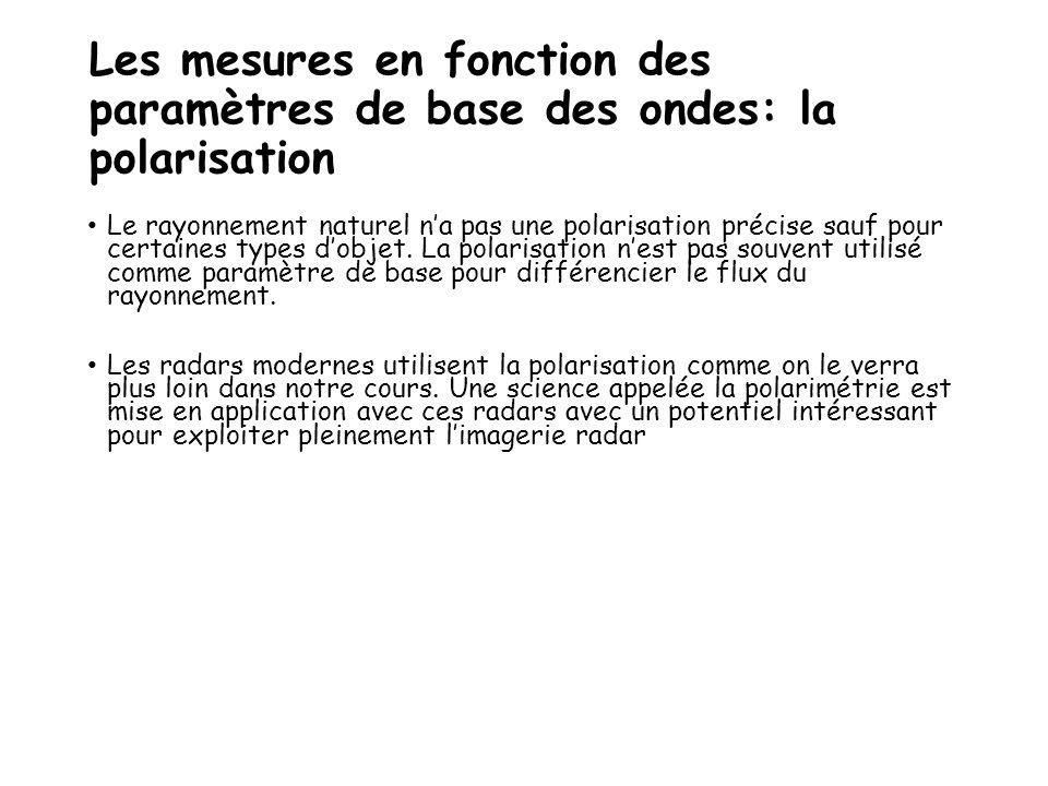 Les mesures en fonction des paramètres de base des ondes: la polarisation