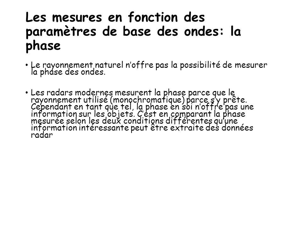 Les mesures en fonction des paramètres de base des ondes: la phase