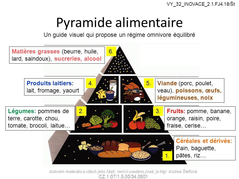 VY_32_INOVACE_2.1.FJ4.18/Št Pyramide alimentaire. Un guide visuel qui propose un régime omnivore équilibré.