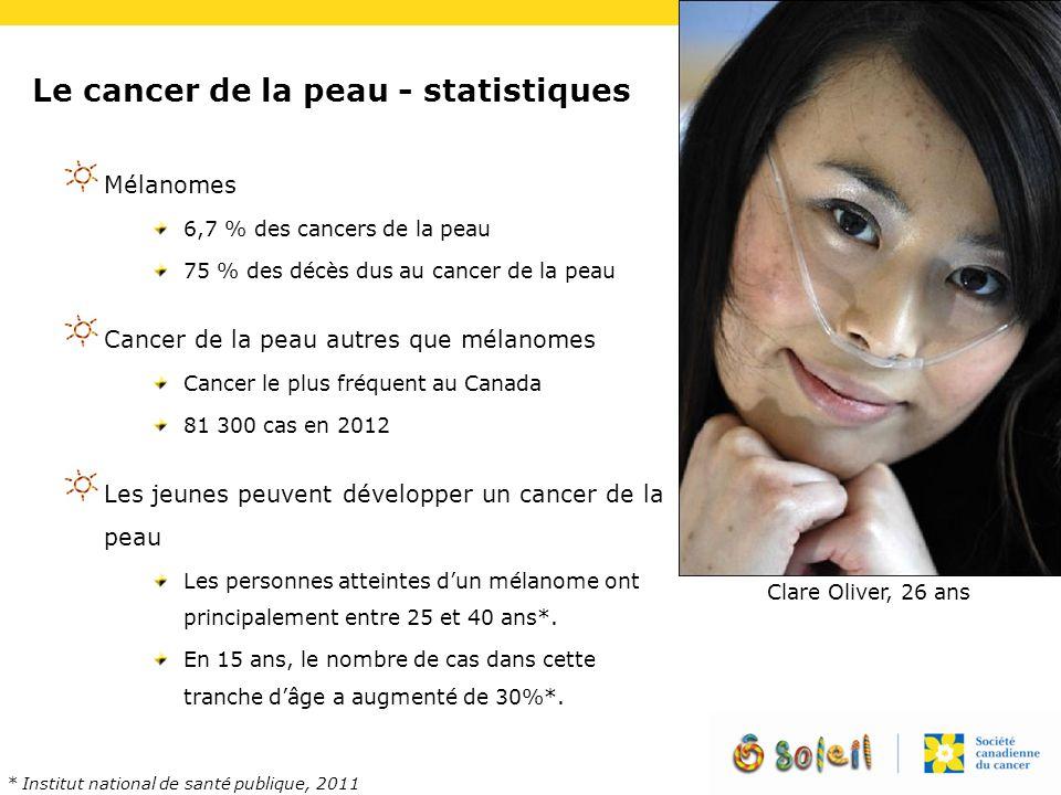Le cancer de la peau - statistiques