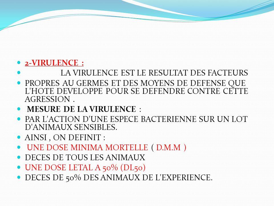 2-VIRULENCE : LA VIRULENCE EST LE RESULTAT DES FACTEURS.