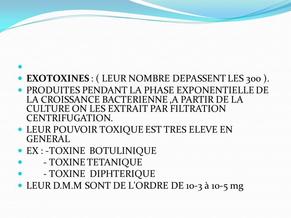 EXOTOXINES : ( LEUR NOMBRE DEPASSENT LES 300 ).