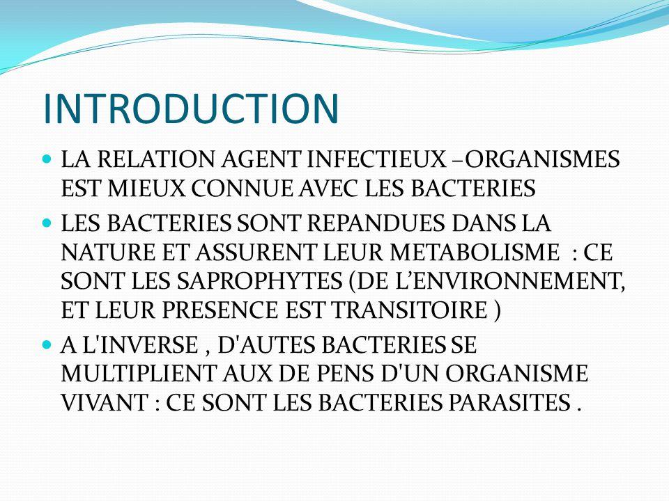 INTRODUCTION LA RELATION AGENT INFECTIEUX –ORGANISMES EST MIEUX CONNUE AVEC LES BACTERIES.