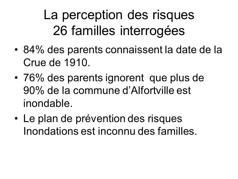 La perception des risques 26 familles interrogées