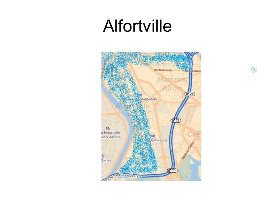 Alfortville