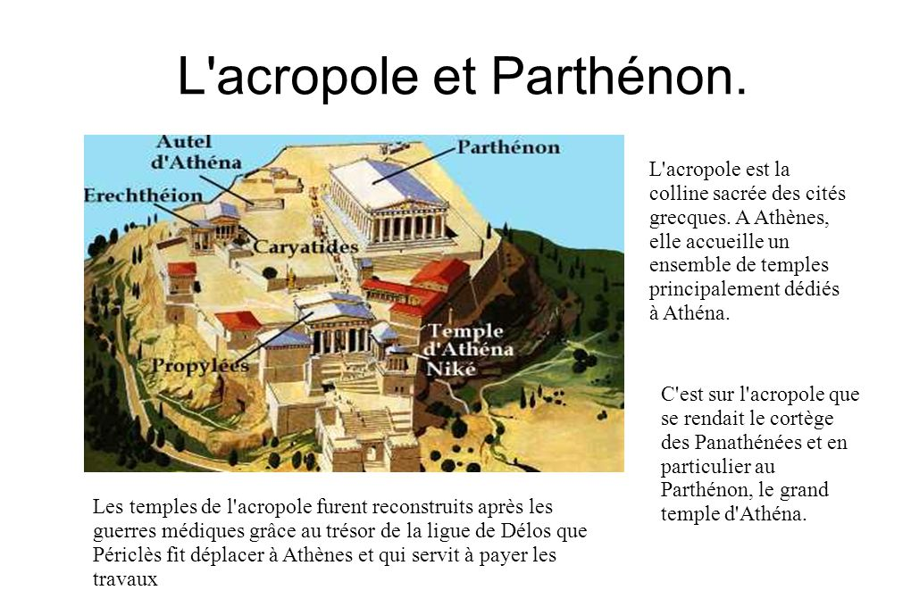 L acropole et Parthénon.