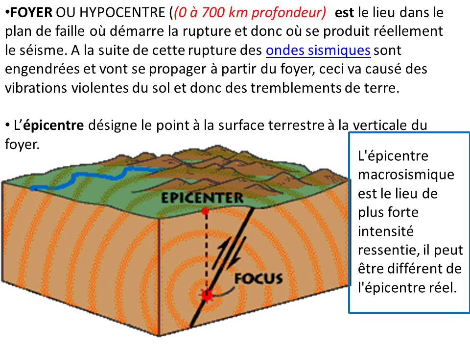 FOYER OU HYPOCENTRE ((0 à 700 km profondeur) est le lieu dans le plan de faille où démarre la rupture et donc où se produit réellement le séisme. A la suite de cette rupture des ondes sismiques sont engendrées et vont se propager à partir du foyer, ceci va causé des vibrations violentes du sol et donc des tremblements de terre.