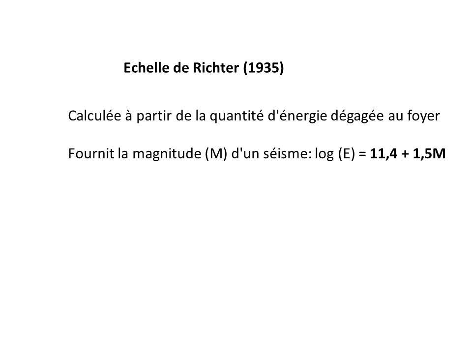 Echelle de Richter (1935) Calculée à partir de la quantité d énergie dégagée au foyer.