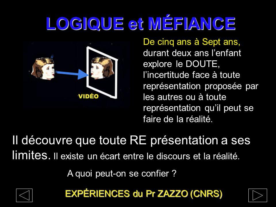 LOGIQUE et MÉFIANCE