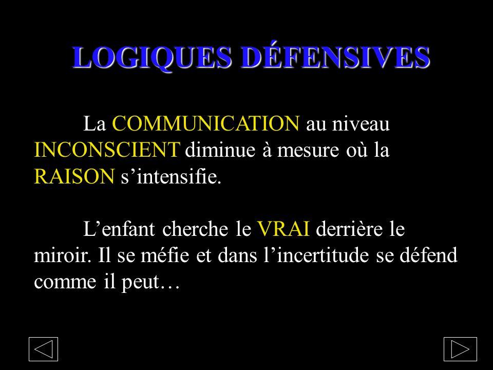 LOGIQUES DÉFENSIVES La COMMUNICATION au niveau INCONSCIENT diminue à mesure où la RAISON s'intensifie.